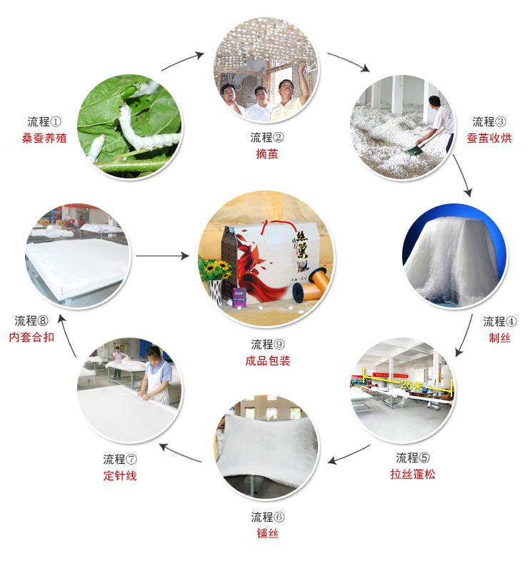 5生产流程.jpg